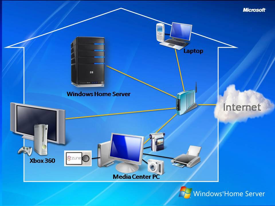 Build A Home Backup Server